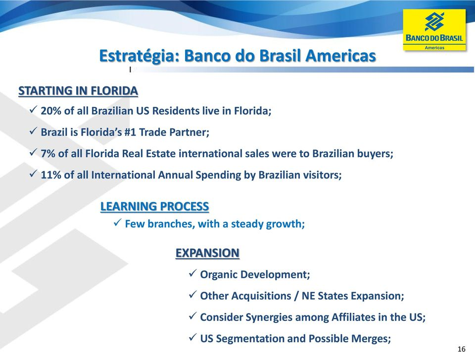 International Annual Spending by Brazilian visitors; LEARNING PROCESS Few branches, with a steady growth; EXPANSION Organic
