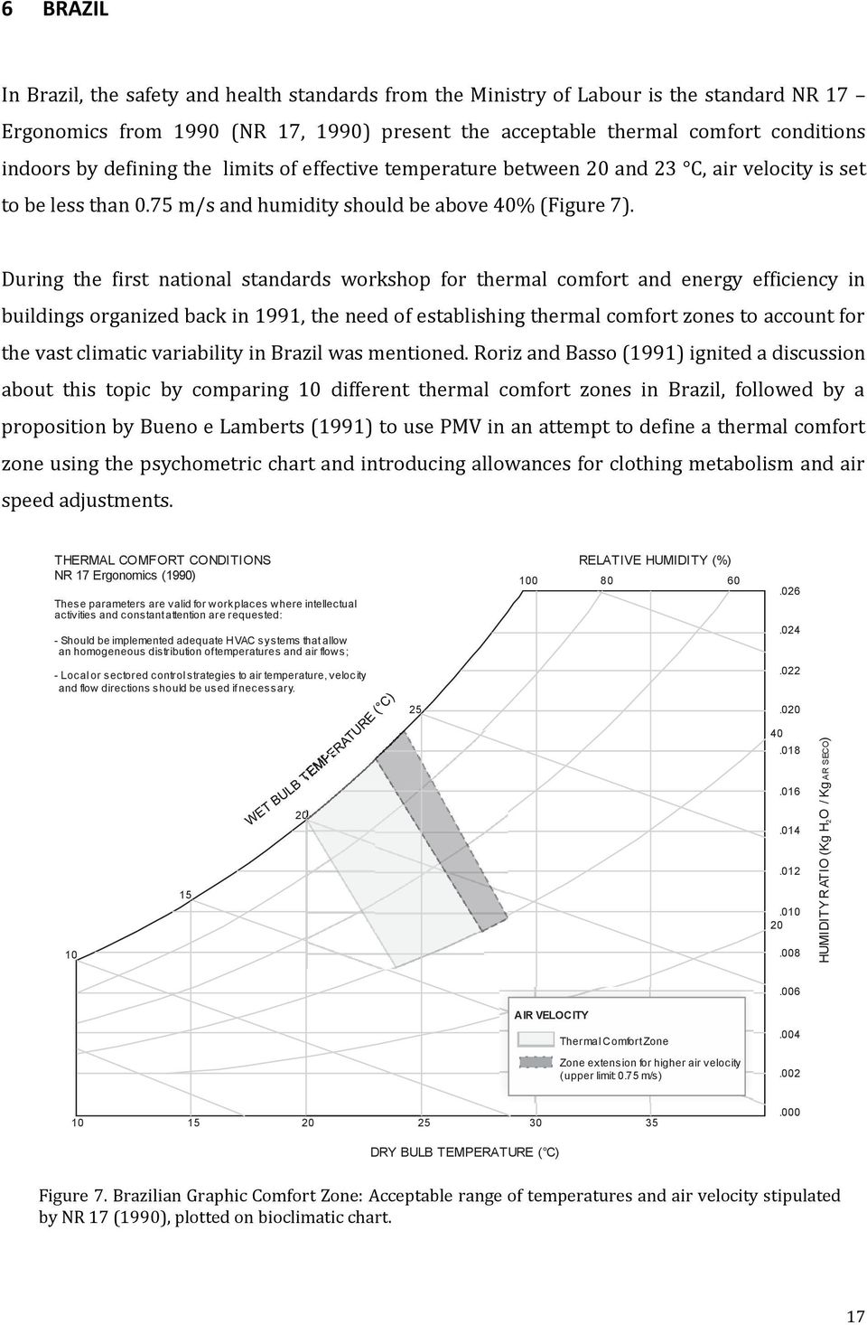 Towards a brazilian standard on thermal comfort pdf for Indoor design temperature ashrae