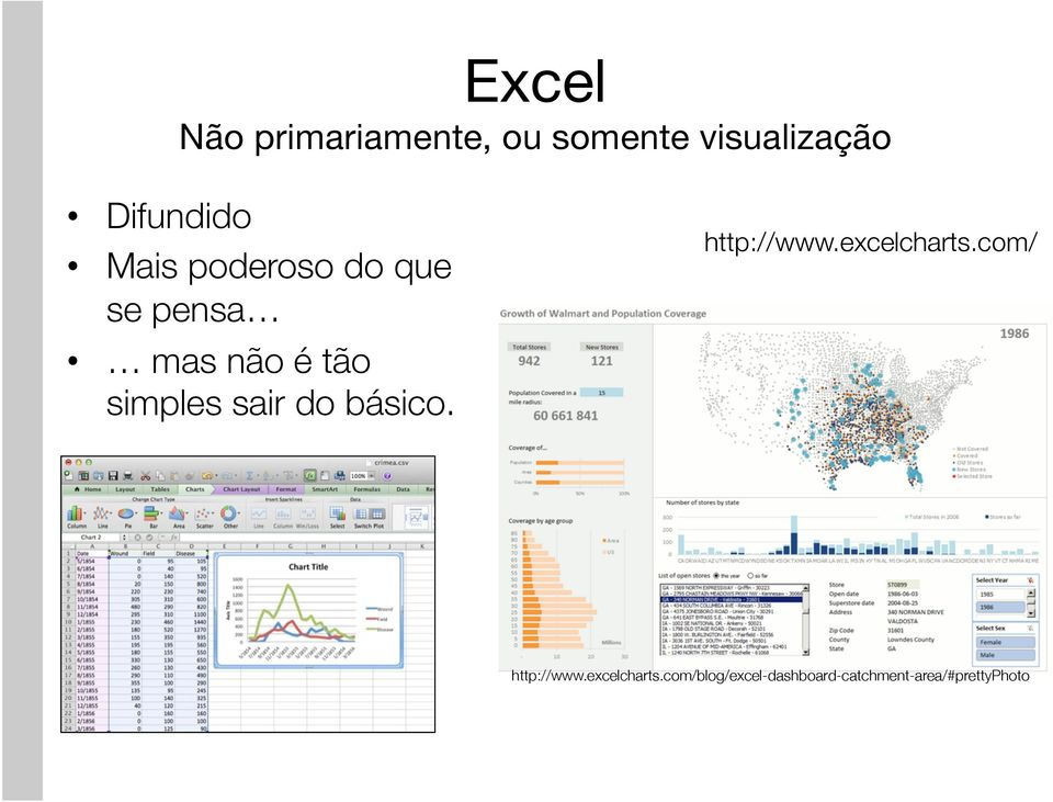 simples sair do básico. http://www.excelcharts.