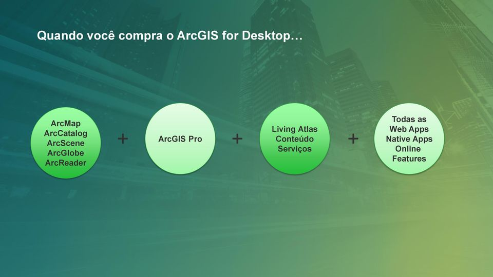 ArcReader Living Atlas + + + ArcGIS Pro