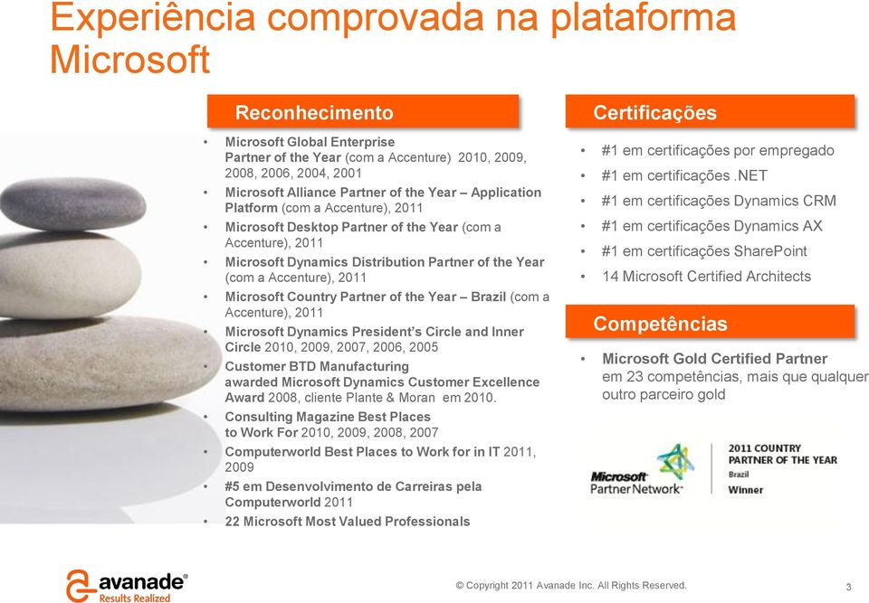 Country Partner of the Year Brazil (com a Accenture), 2011 Microsoft Dynamics President s Circle and Inner Circle 2010, 2009, 2007, 2006, 2005 Customer BTD Manufacturing awarded Microsoft Dynamics