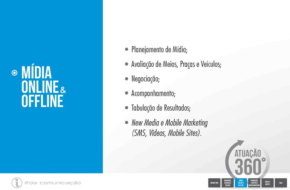 Mobile Marketing (SMS, Vídeos, Mobile Sites).