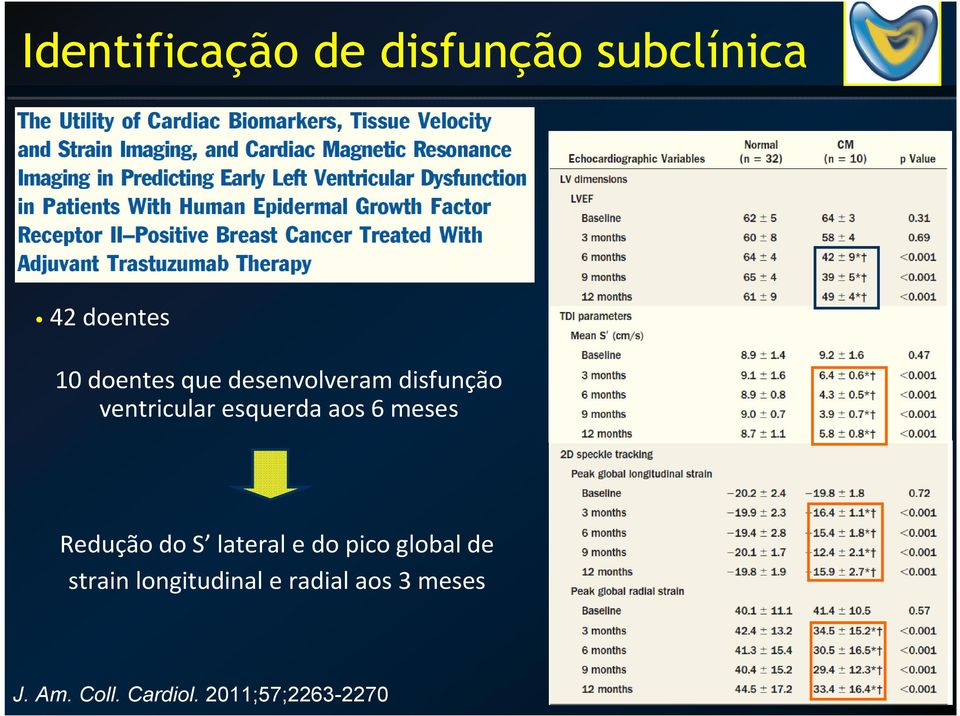 Redução do S lateral e do pico global de strain longitudinal