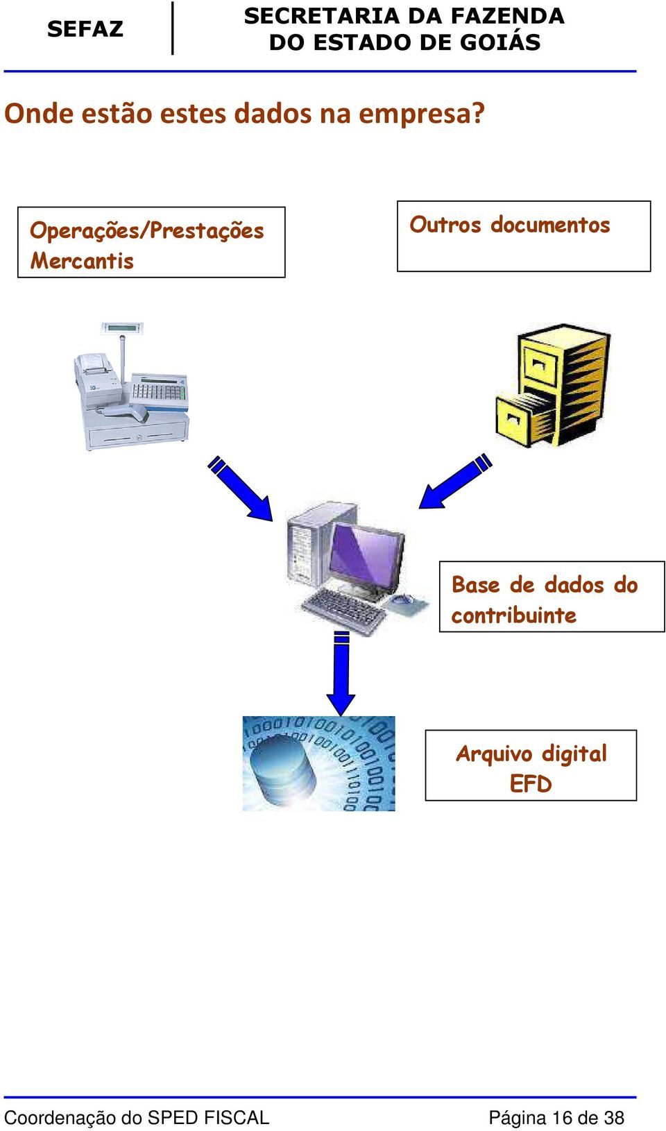 documentos Base de dados do contribuinte