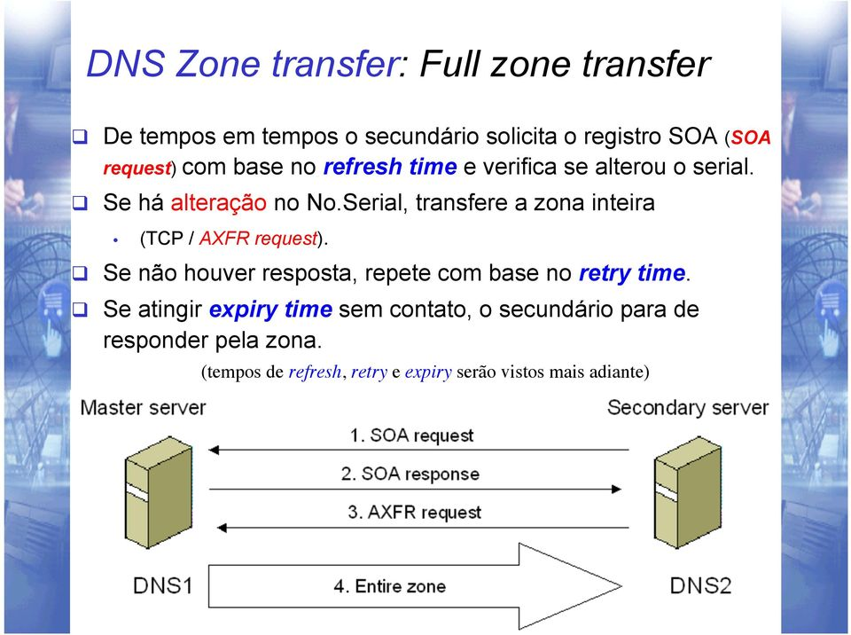 Serial, transfere a zona inteira (TCP / AXFR request). q Se não houver resposta, repete com base no retry time.