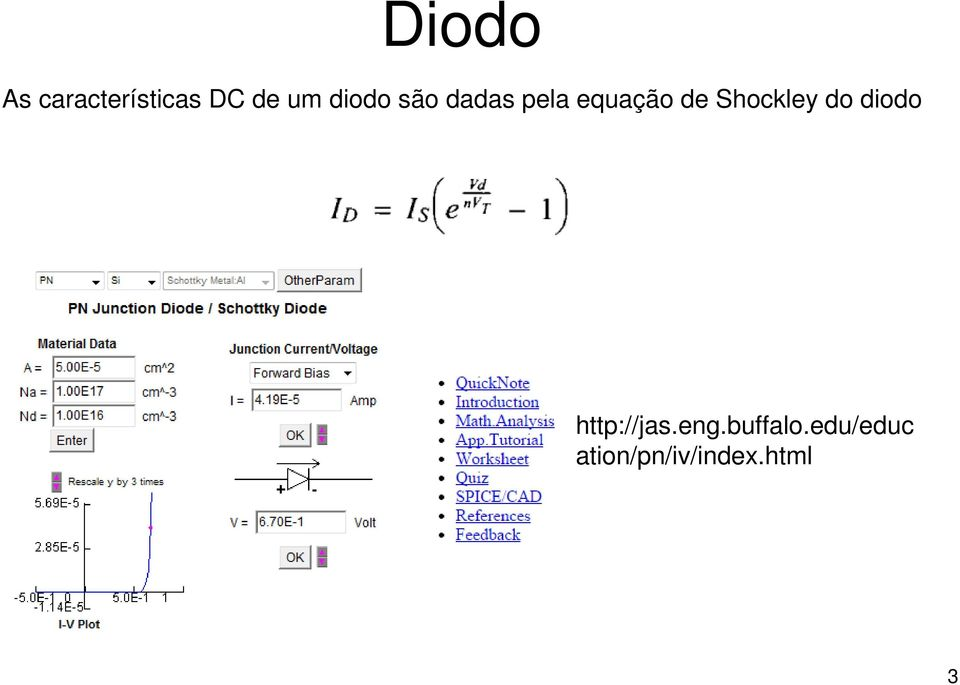 Shockley do diodo http://jas.eng.