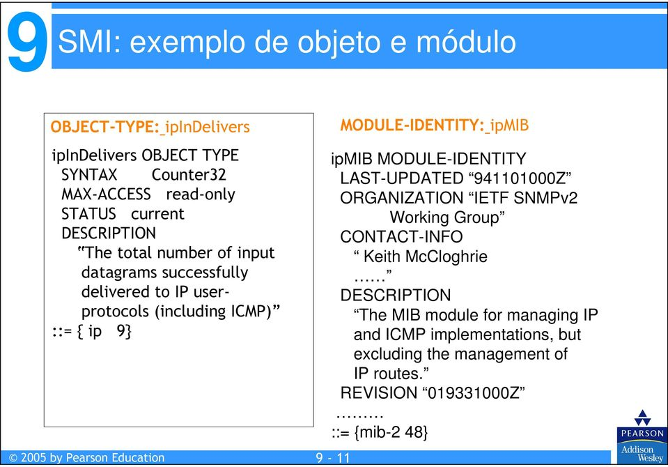 MODULE-IDENTITY: ipmib ipmib MODULE-IDENTITY LAST-UPDATED 941101000Z ORGANIZATION IETF SNMPv2 Working Group CONTACT-INFO Keith