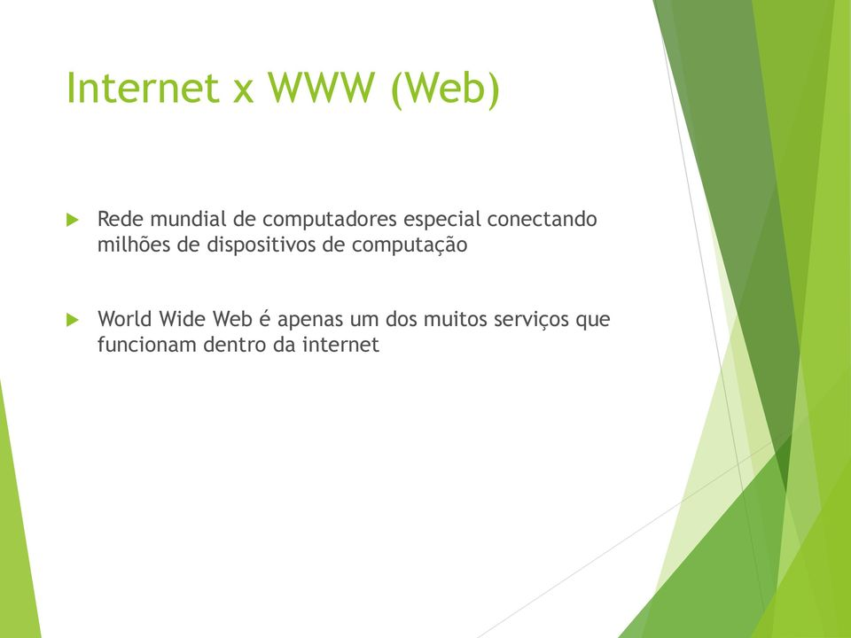 dispositivos de computação World Wide Web é