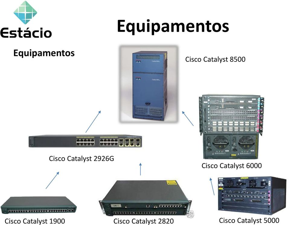 Cisco Catalyst 6000 Cisco Catalyst