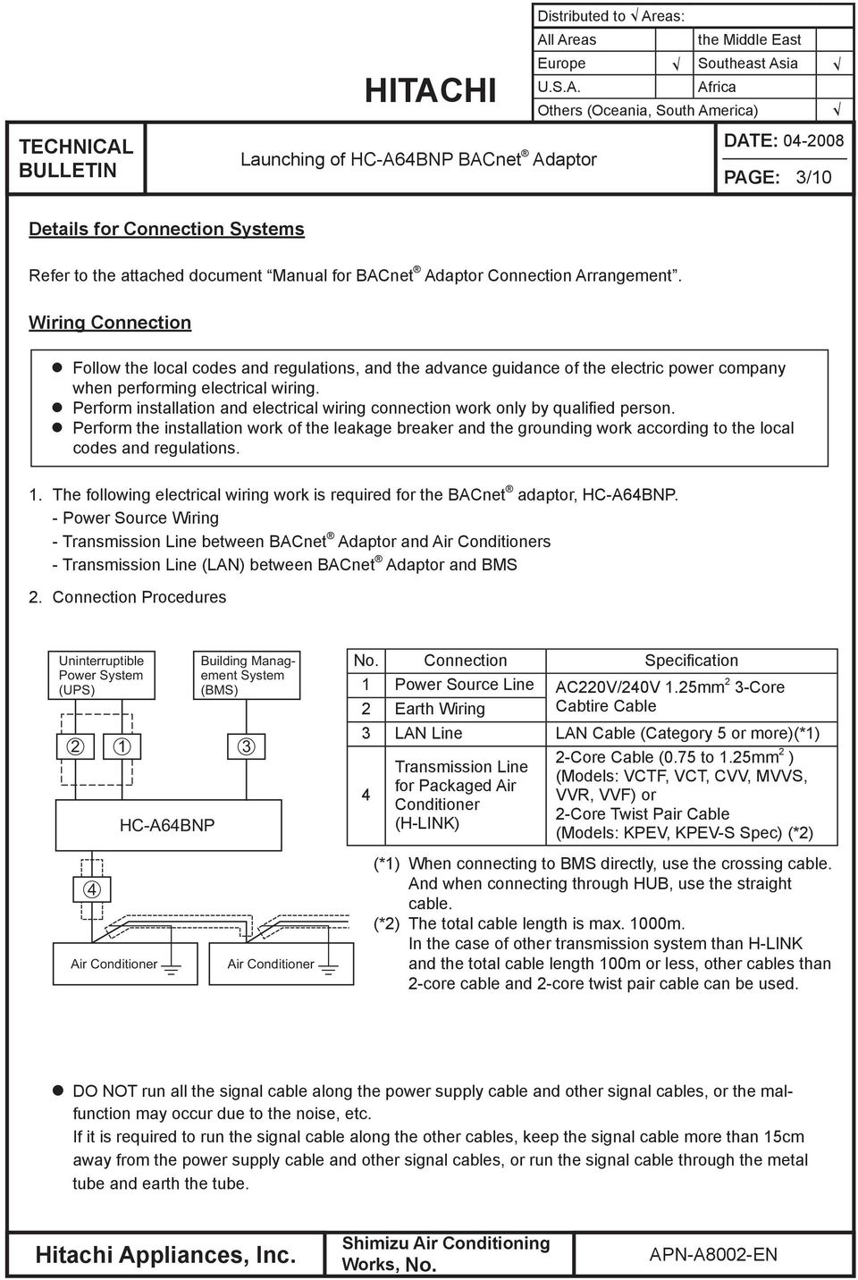 l Areas the Middle East Europe Southeast Asia U.S.A. Africa Others (Oceania, South America) TECHNICAL BULLETIN Launching of HC-A64BNP BACnet Adaptor DATE: 04-2008 PAGE: 3/10 Details for Connection