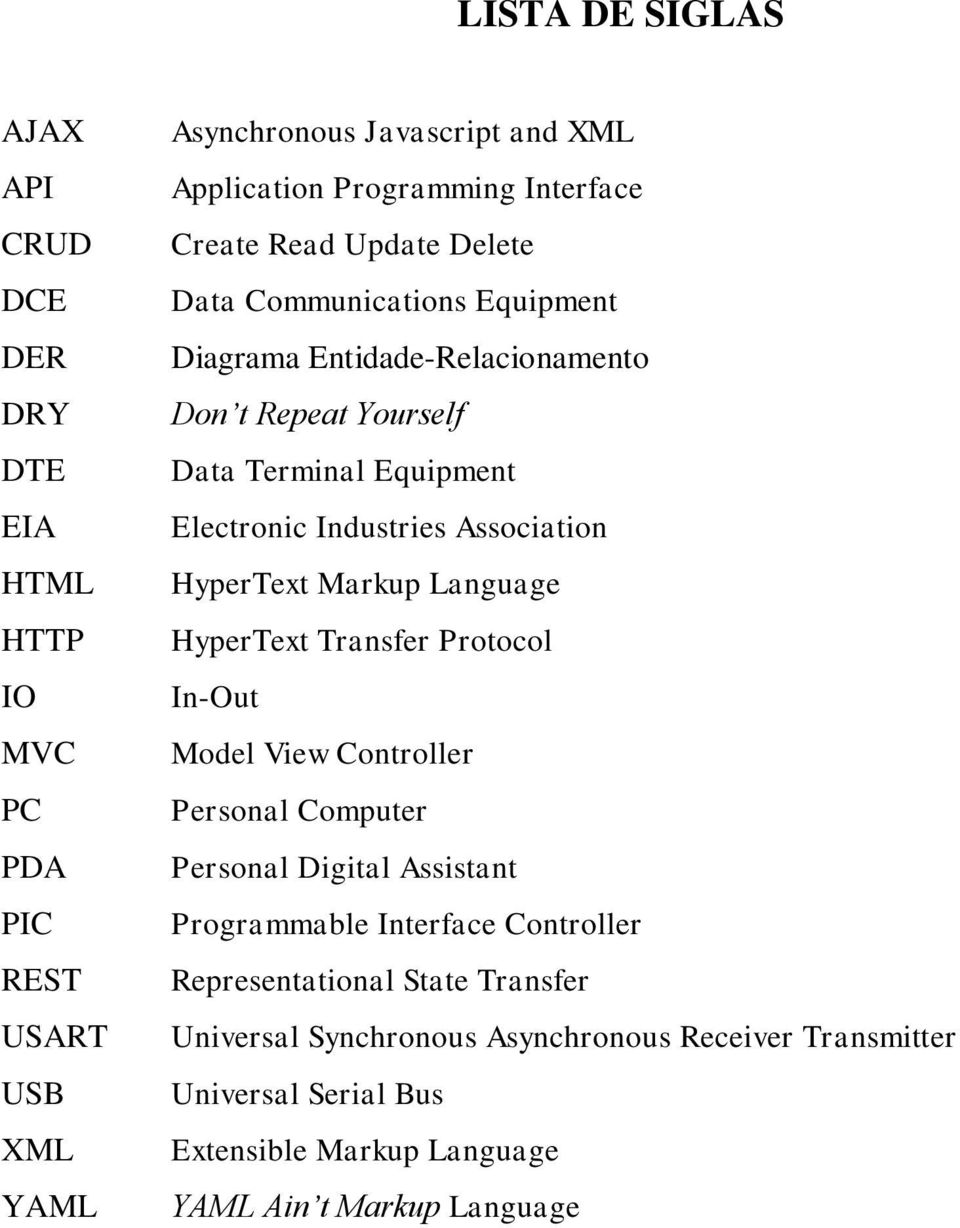 Industries Association HyperText Markup Language HyperText Transfer Protocol In-Out Model View Controller Personal Computer Personal Digital Assistant Programmable