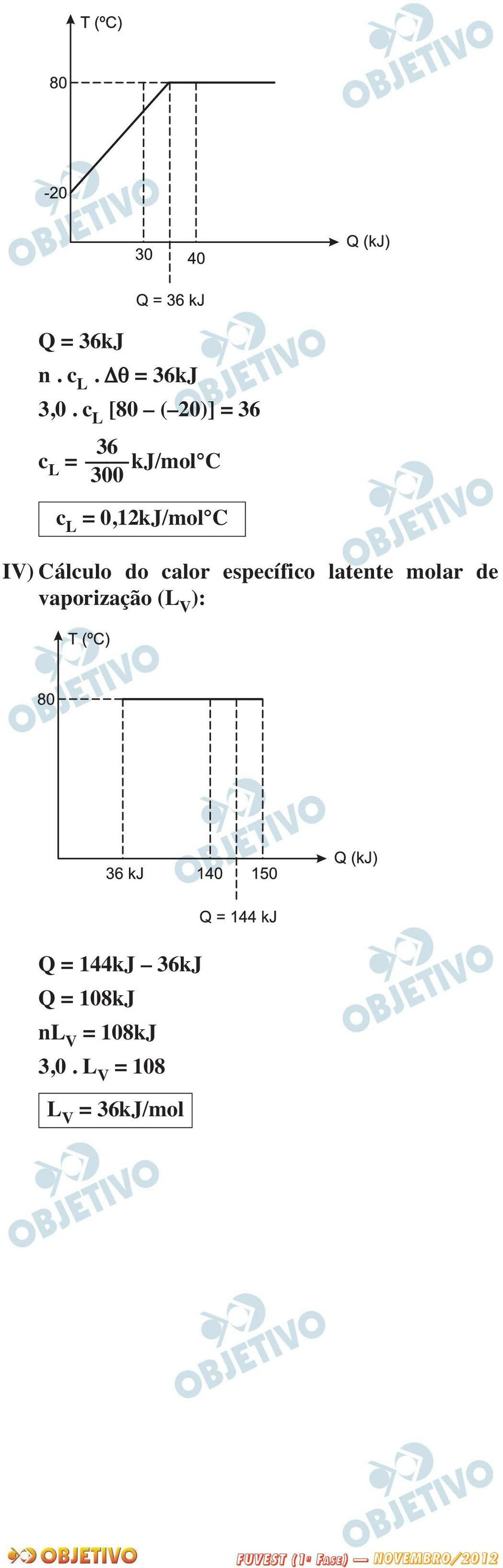 0,12kJ/mol C IV) Cálculo do calor específico latente