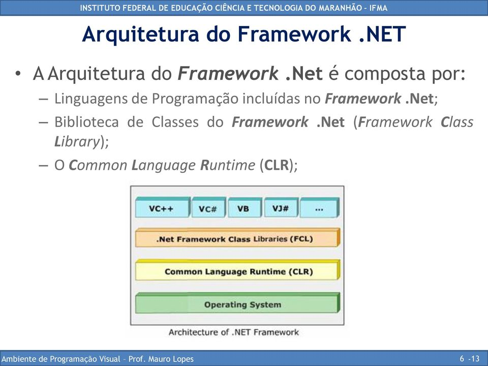 no Framework.Net; Biblioteca de Classes do Framework.