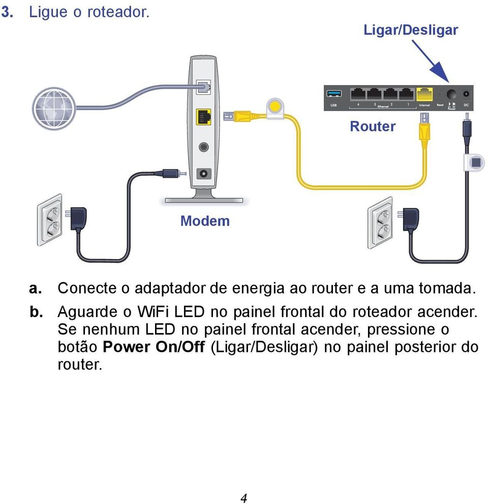 Aguarde o WiFi LED no painel frontal do roteador acender.