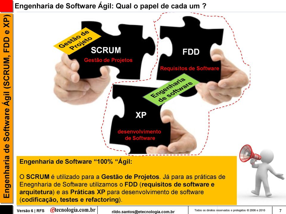 Já para as práticas de Enegnharia de Software utilizamos o FDD (requisitos de software e