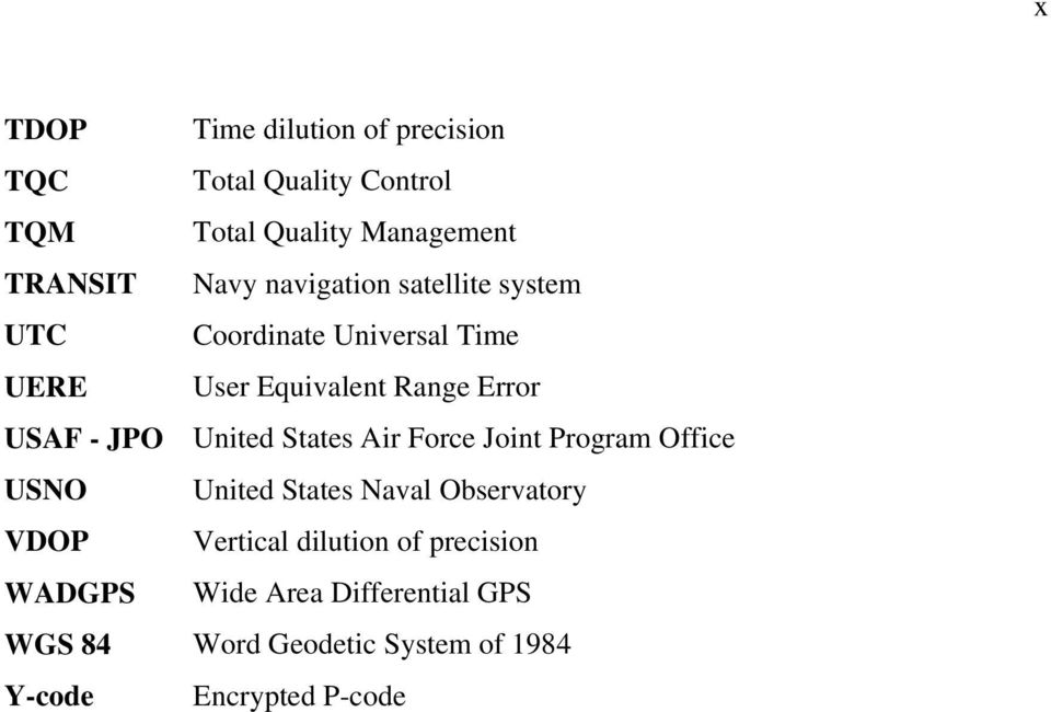 United States Air Force Joint Program Office USNO United States Naval Observatory VDOP Vertical