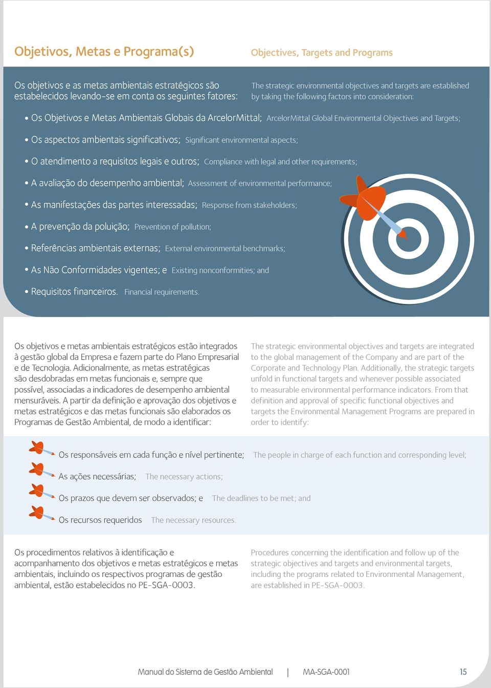 Targets; Os aspectos ambientais significativos; Significant environmental aspects; O atendimento a requisitos legais e outros; Compliance with legal and other requirements; A avaliação do desempenho