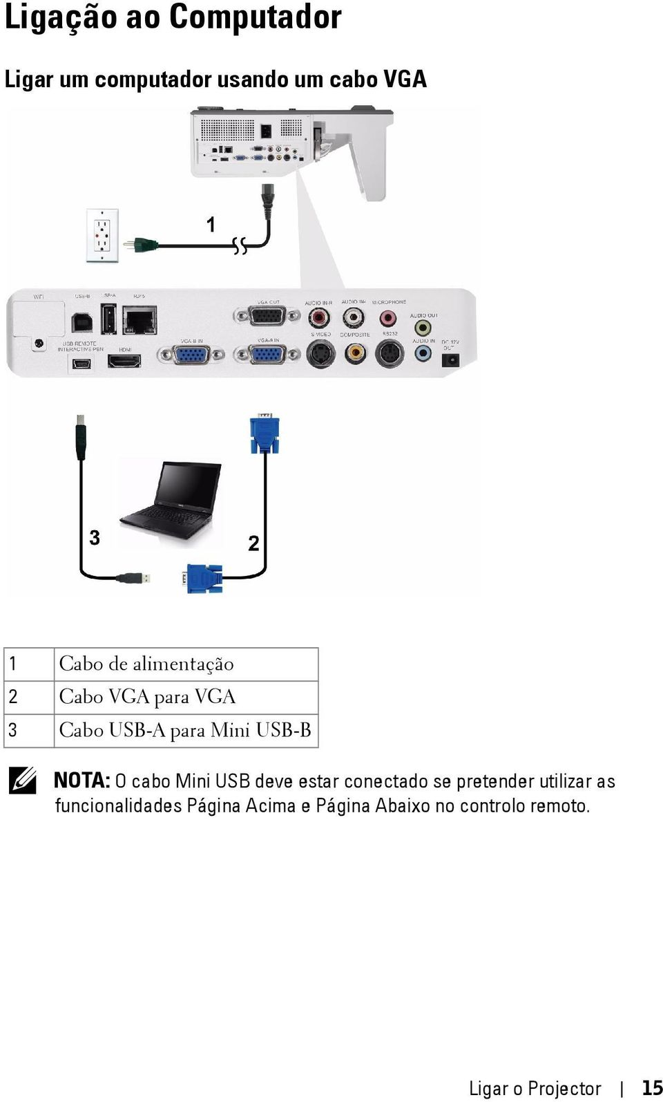 cabo Mini USB deve estar conectado se pretender utilizar as