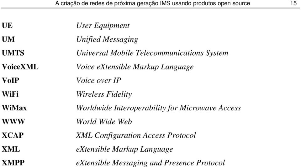 extensible Markup Language Voice over IP Wireless Fidelity Worldwide Interoperability for Microwave Access