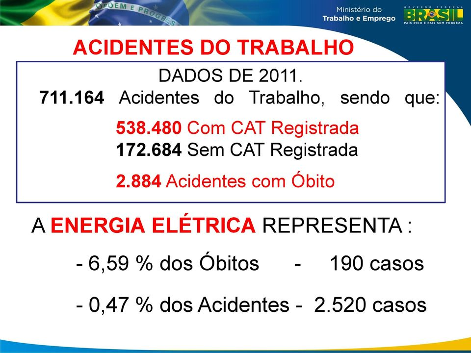 480 Com CAT Registrada 172.684 Sem CAT Registrada 2.