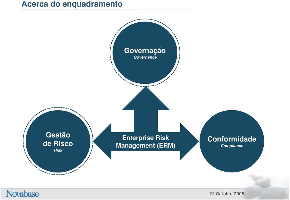 de Risco Risk Enterprise Risk