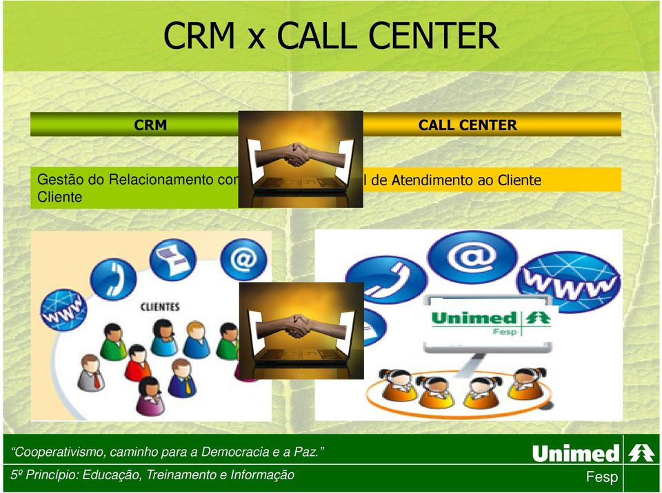 Sistêmico; CTI (Computer & Telephony Integration); Call Center On