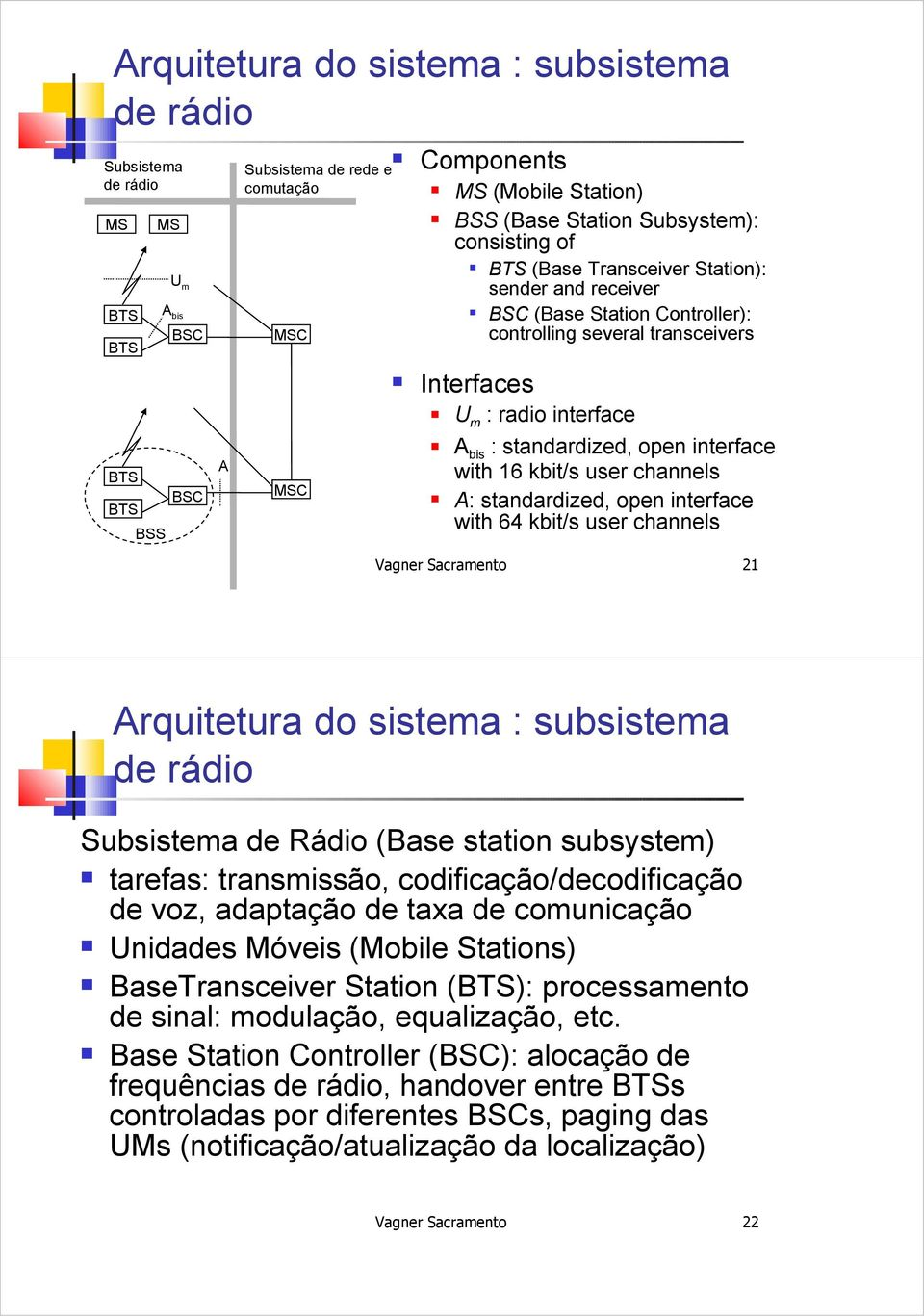 with 16 kbit/s user channels A: standardized, open interface with 64 kbit/s user channels Vagner Sacramento 21 Arquitetura do sistema : subsistema de rádio Subsistema de Rádio (Base station