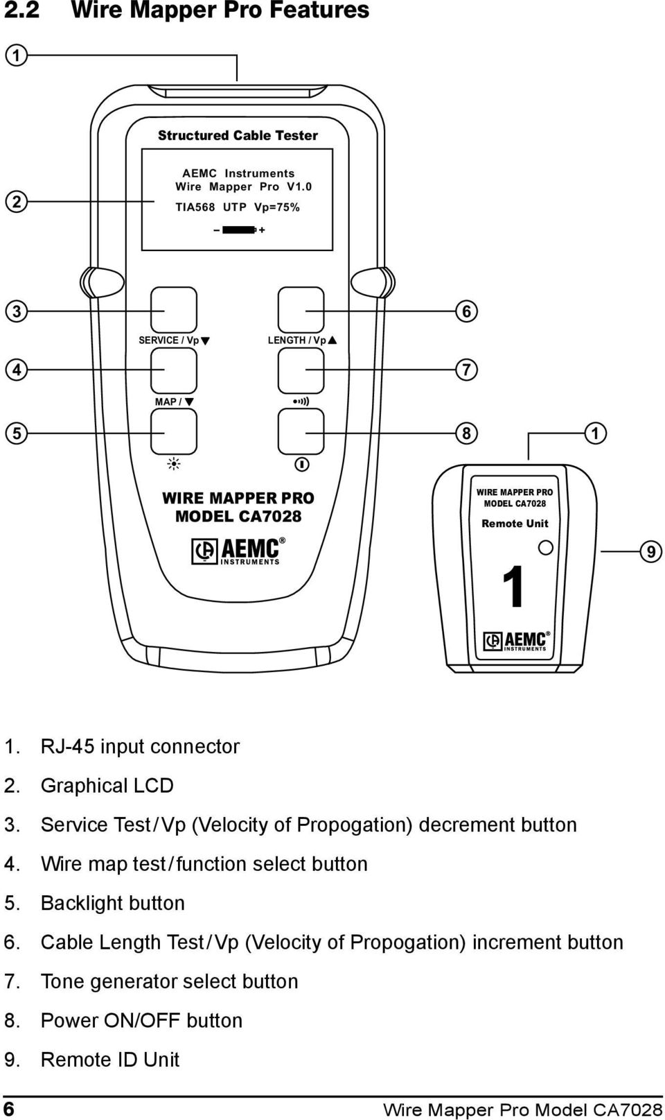 RJ- input connector. Graphical LCD. Service Test/Vp (Velocity of Propogation) decrement button.