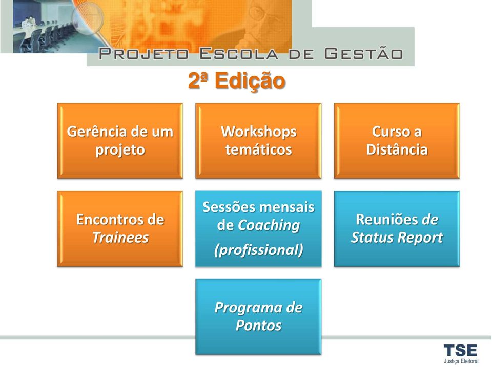 Trainees Sessões mensais de Coaching