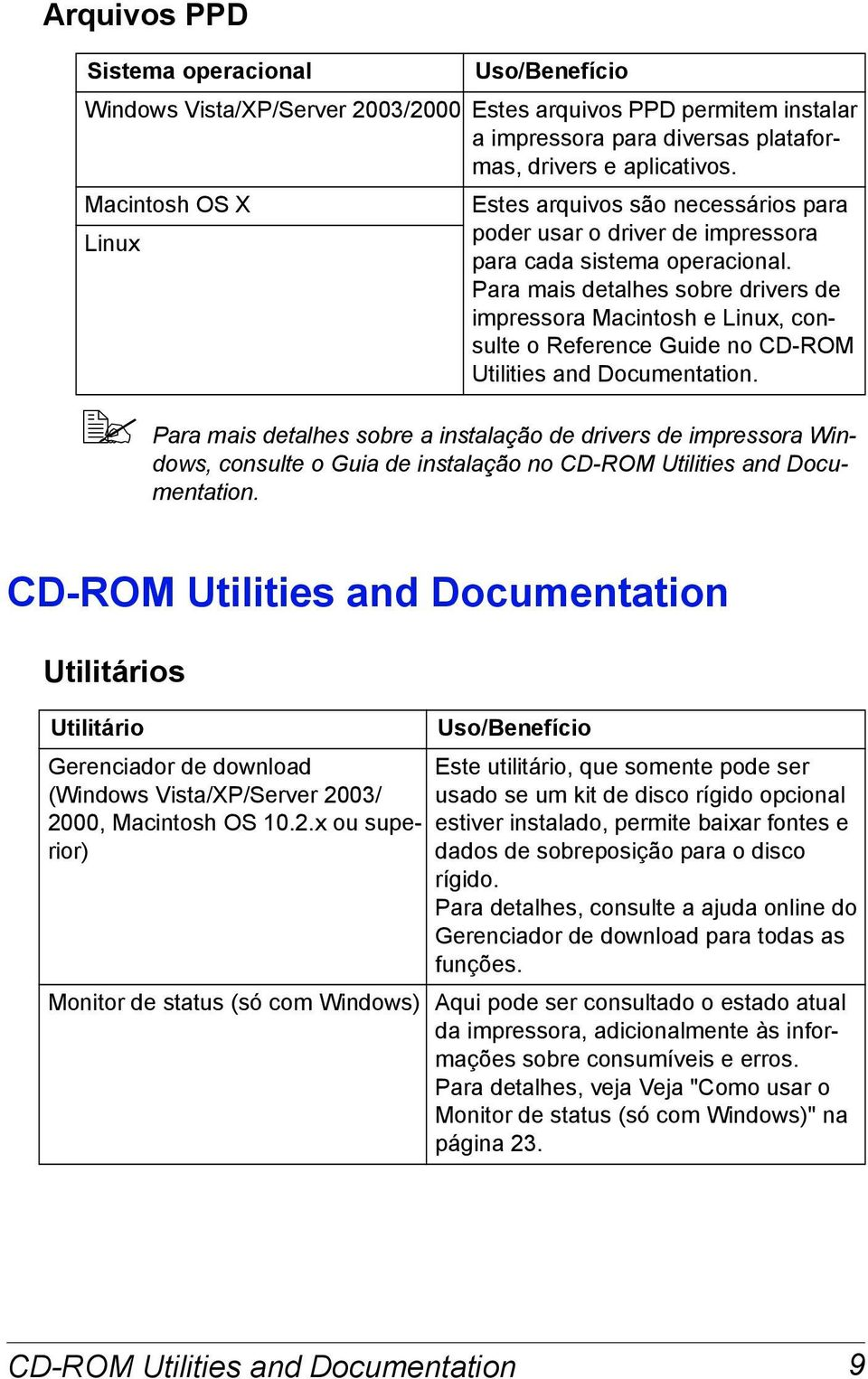 Para mais detalhes sobre drivers de impressora Macintosh e Linux, consulte o Reference Guide no CD-ROM Utilities and Documentation.