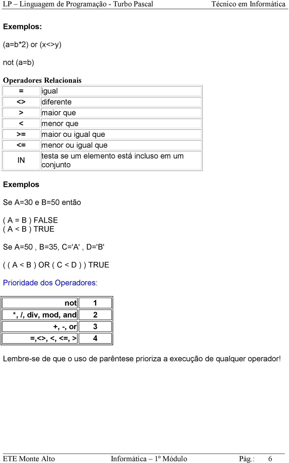 Se A=50, B=35, C='A', D='B' ( ( A < B ) OR ( C < D ) ) TRUE Prioridade dos Operadores: not 1 *, /, div, mod, and 2 +, -, or 3 =,<>,