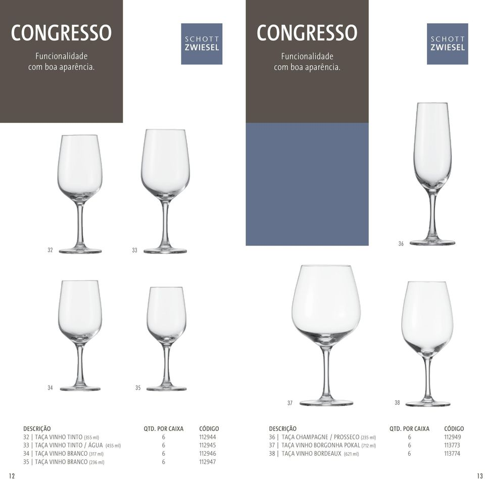 112945 34 TAÇA VINHO BRANCO (317 ml) 6 112946 35 TAÇA VINHO BRANCO (236 ml) 6 112947 36 TAÇA CHAMPAGNE