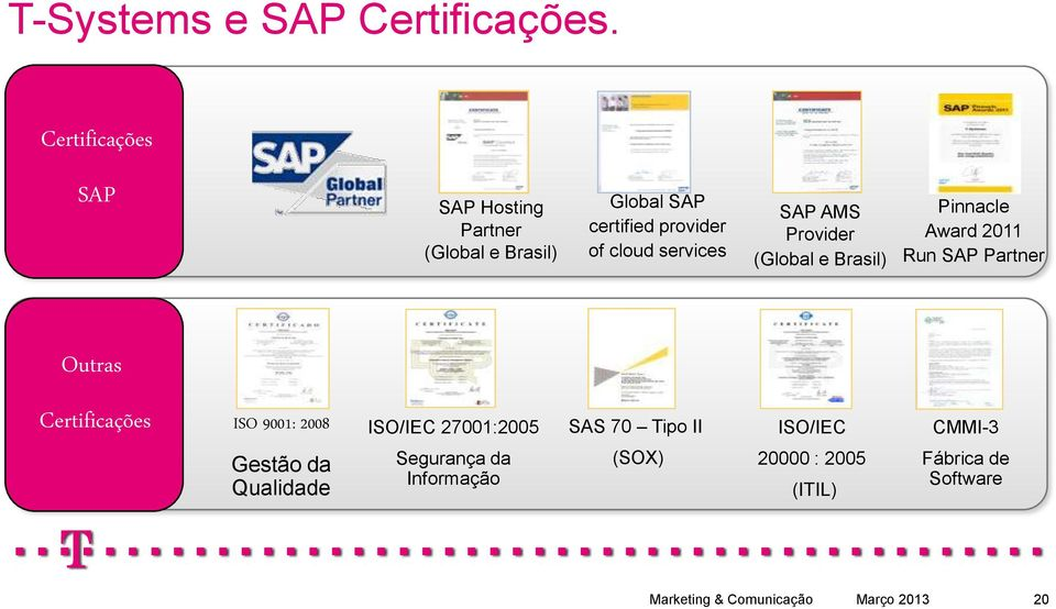 services SAP AMS Provider (Global e Brasil) Pinnacle Award 2011 Run SAP Partner Outras