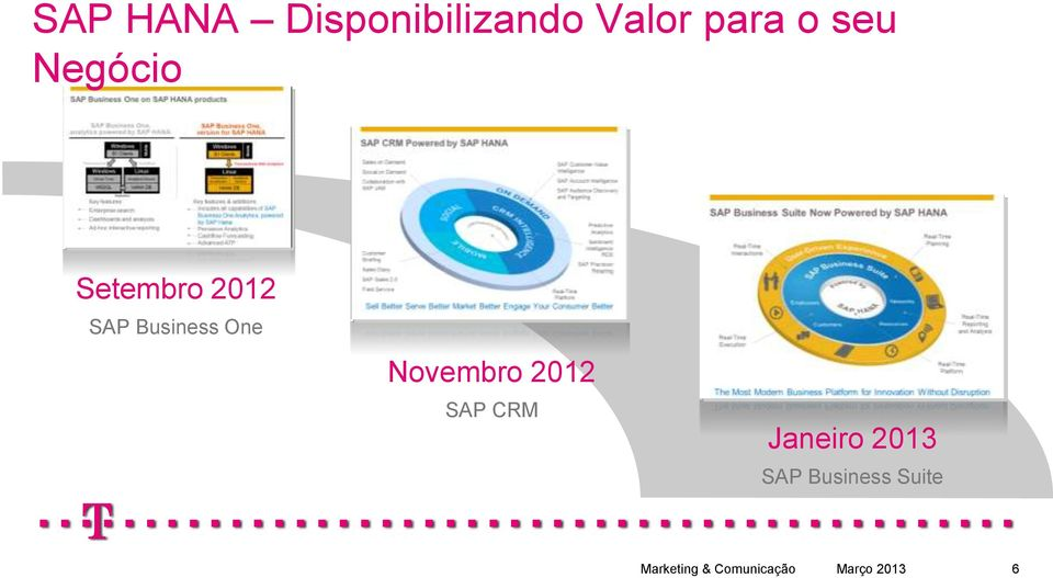 SAP Business One Novembro 2012 SAP
