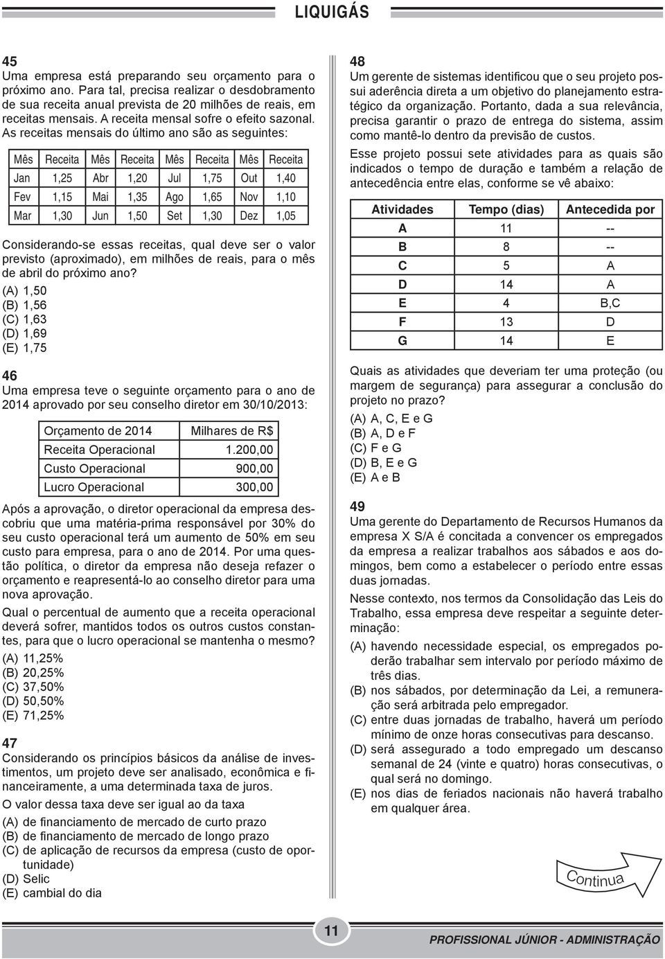 As receitas mensais do último ano são as seguintes: Mês Receita Mês Receita Mês Receita Mês Receita Jan 1,25 Abr 1,20 Jul 1,75 Out 1,40 Fev 1,15 Mai 1,35 Ago 1,65 Nov 1,10 Mar 1,30 Jun 1,50 Set 1,30