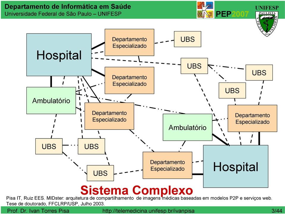 Complexo Hospital Pisa IT, Ruiz EES.