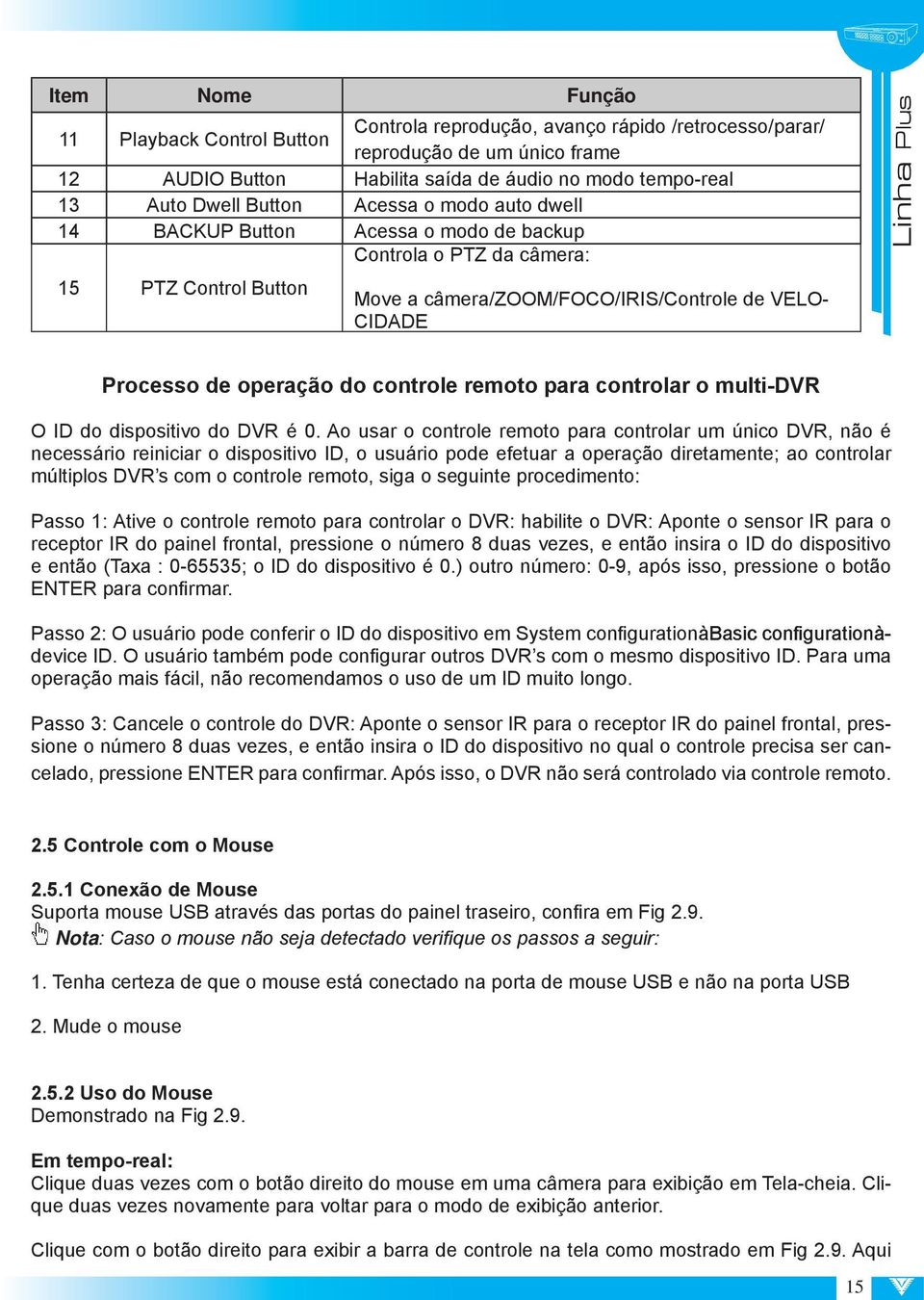 controle remoto para controlar o multi-dvr O ID do dispositivo do DVR é 0.