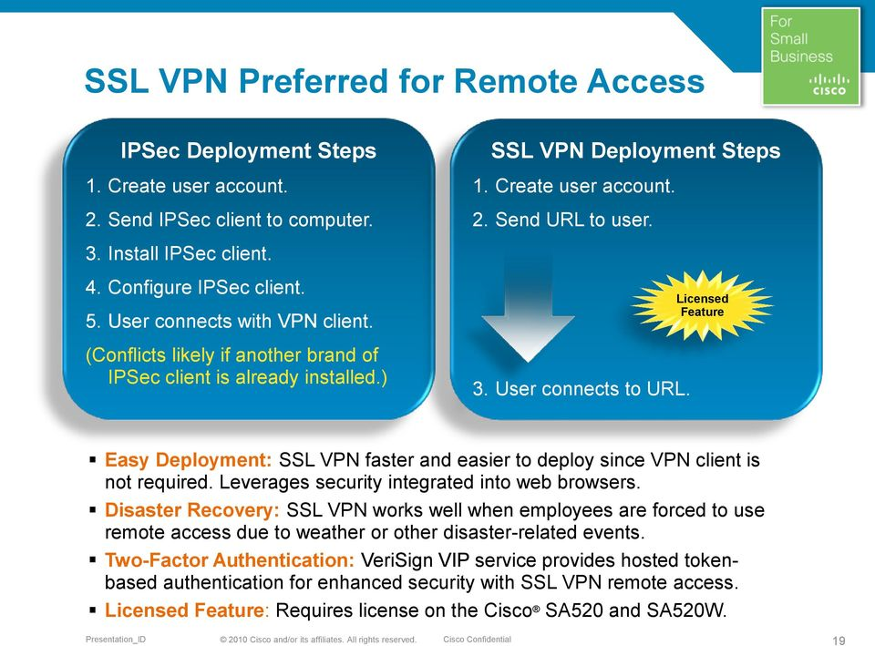 Licensed Feature Easy Deployment: SSL VPN faster and easier to deploy since VPN client is not required. Leverages security integrated into web browsers.