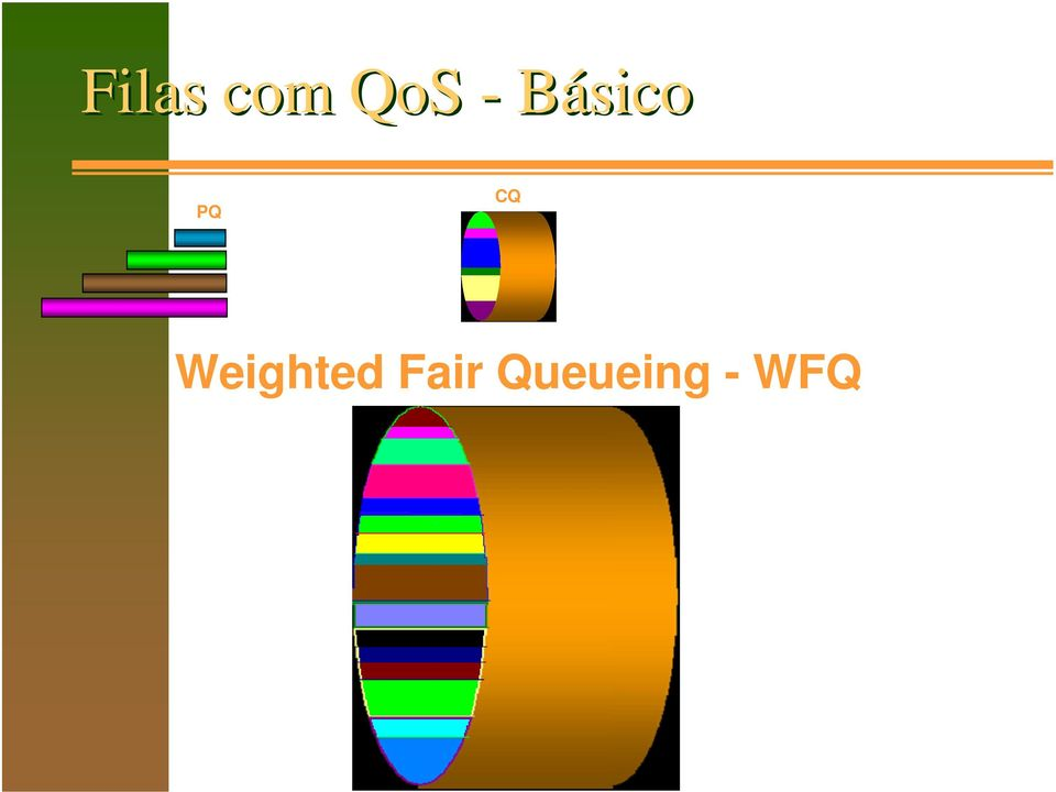 Weighted Fair
