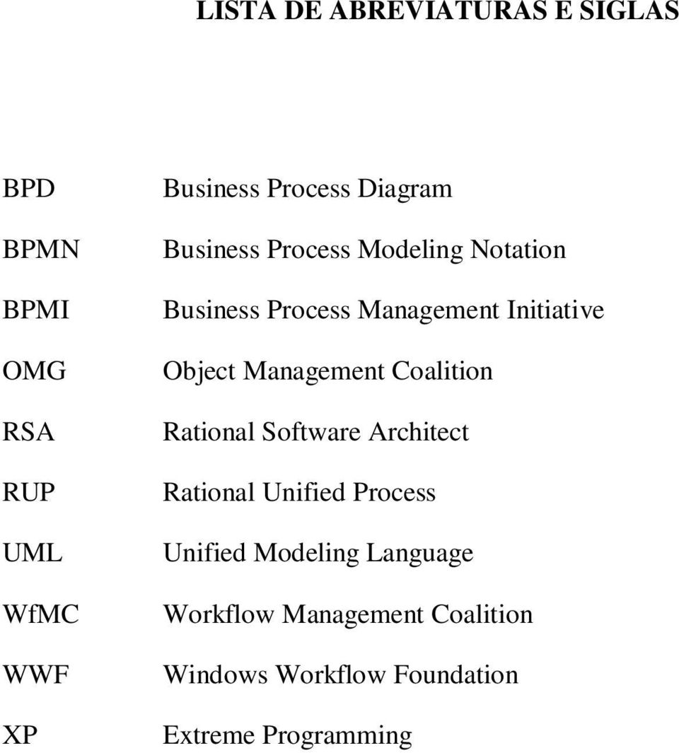 Initiative Object Management Coalition Rational Software Architect Rational Unified