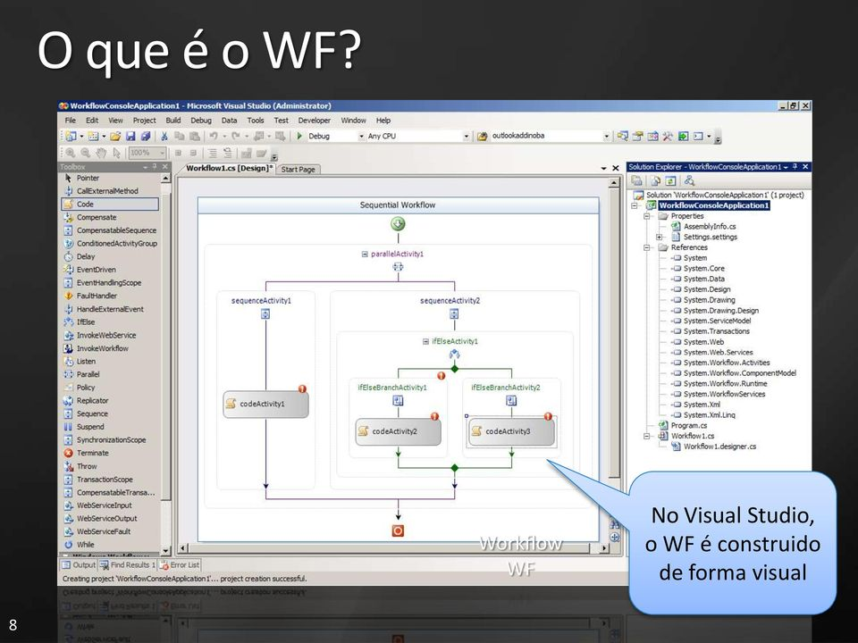 Visual Studio, o WF