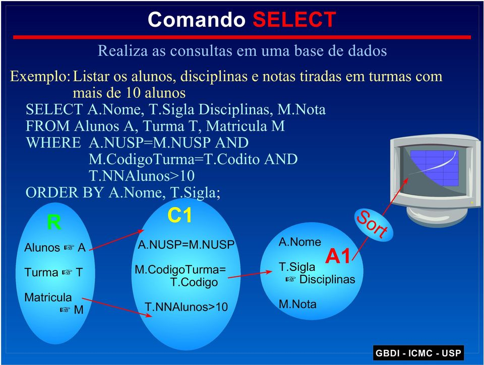 Nota FROM Alunos A, Turma T, Matricula M WHERE A.NUSP=M.NUSP AND M.CodigoTurma=T.Codito AND T.