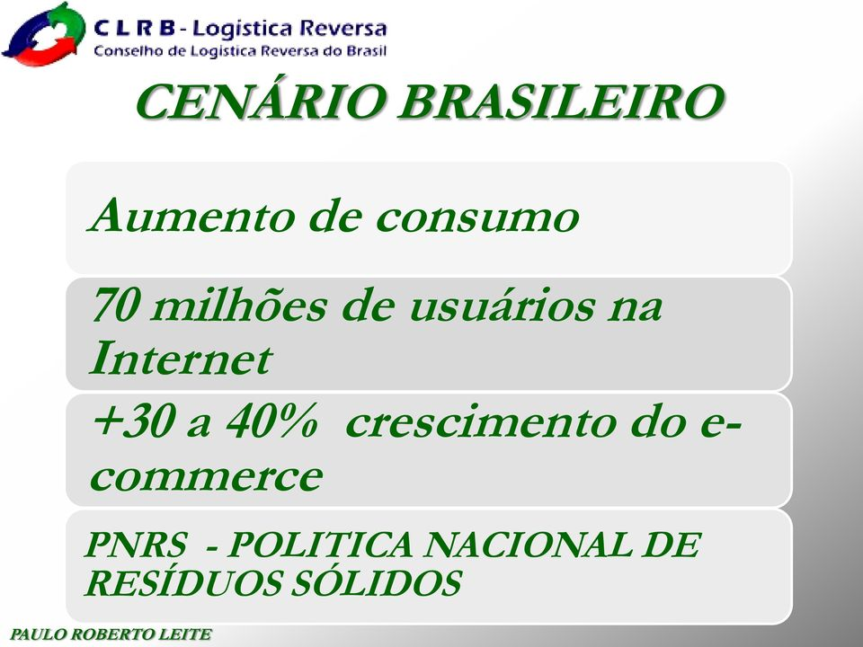 a 40% crescimento do e- commerce PNRS