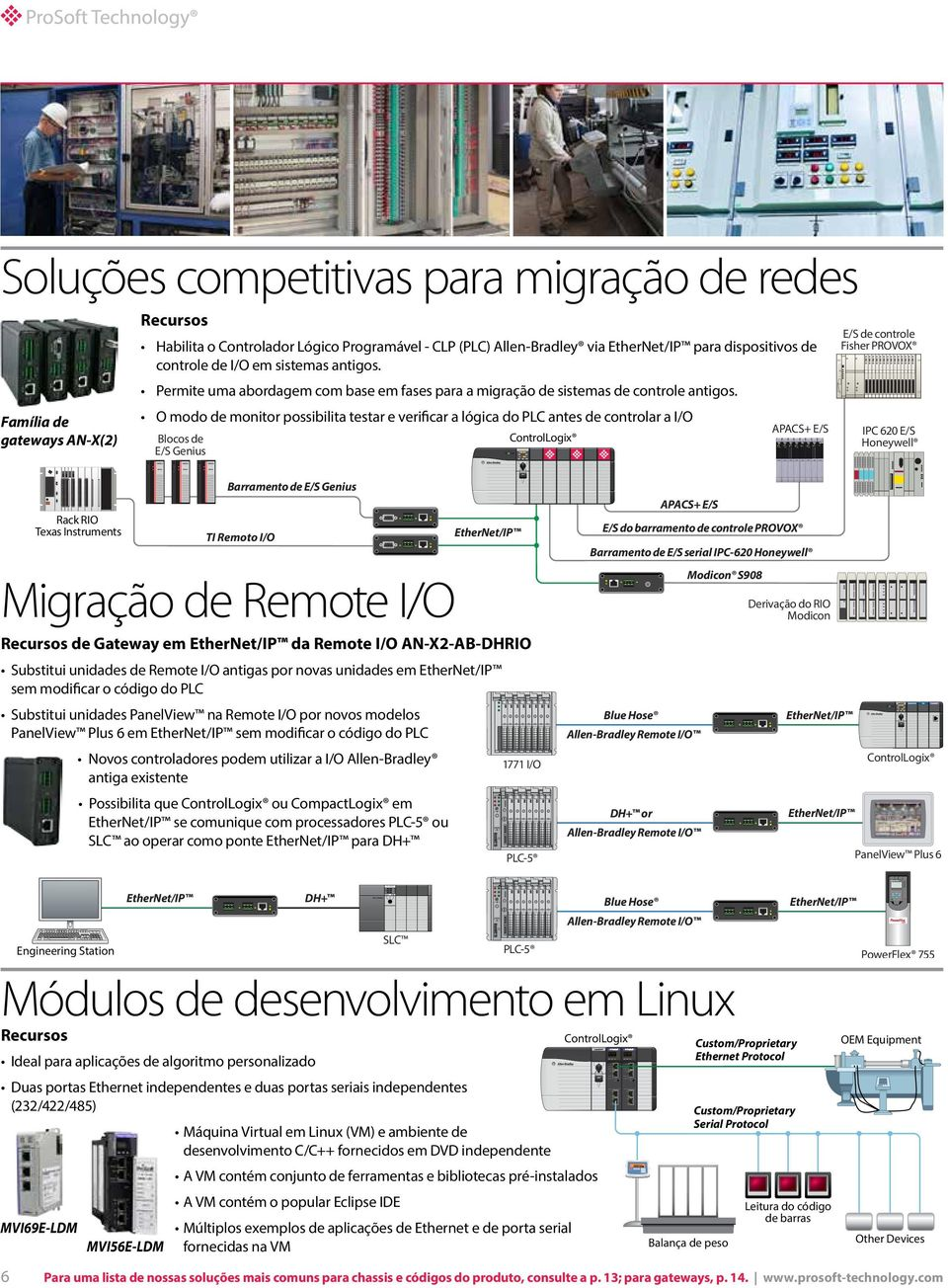 O modo de monitor possibilita testar e verificar a lógica do PLC antes de controlar a Família de gateways AN-X(2) GENIUS GENIUS ACM ACTIVE SECURITY M+ ACTIVE ACM SAM ACM M+ PSM ACTIVE SECURITY ACTIVE