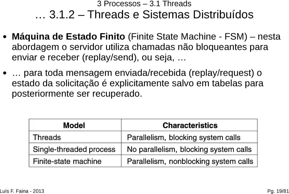 2 Threads e Sistemas Distribuídos Máquina de Estado Finito (Finite State Machine - FSM) nesta
