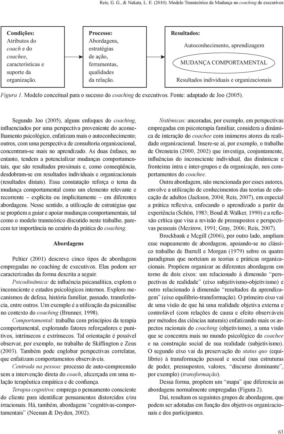 Modelo conceitual para o sucesso do coaching de executivos. Fonte: adaptado de Joo (2005).