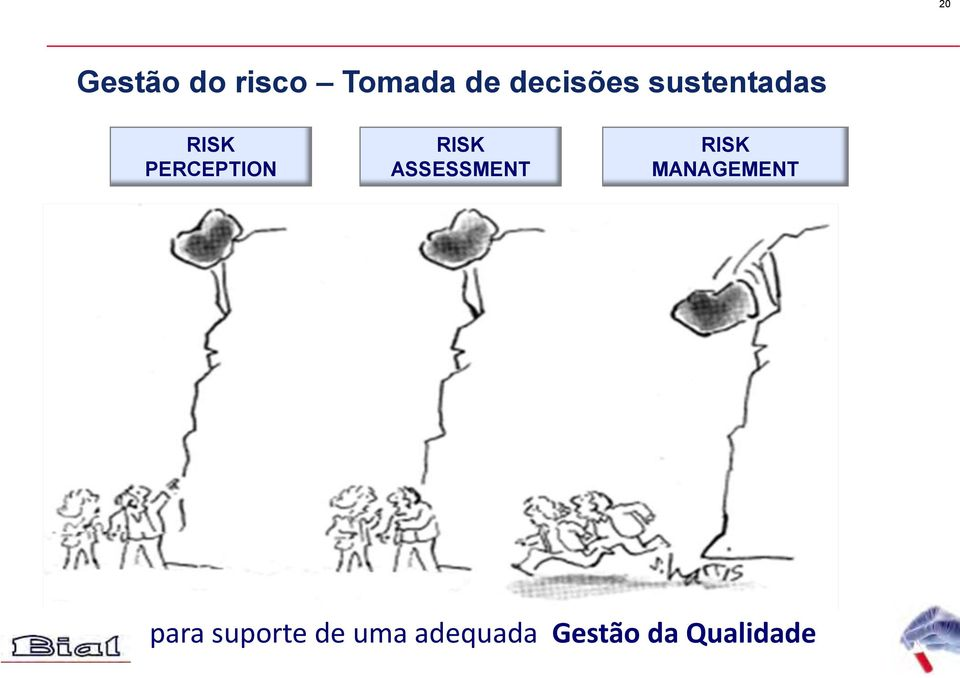RISK ASSESSMENT RISK MANAGEMENT para