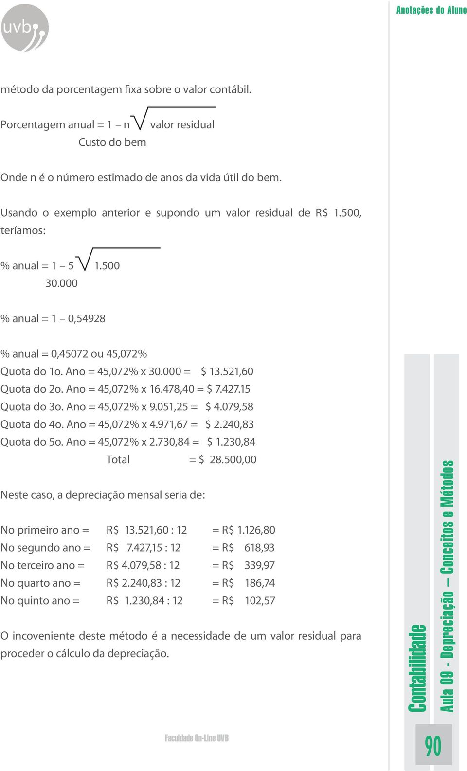 521,60 Quota do 2o. Ano = 45,072% x 16.478,40 = $ 7.427.15 Quota do 3o. Ano = 45,072% x 9.051,25 = $ 4.079,58 Quota do 4o. Ano = 45,072% x 4.971,67 = $ 2.240,83 Quota do 5o. Ano = 45,072% x 2.