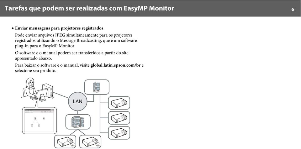 um software plug-in para o EasyMP Monitor.