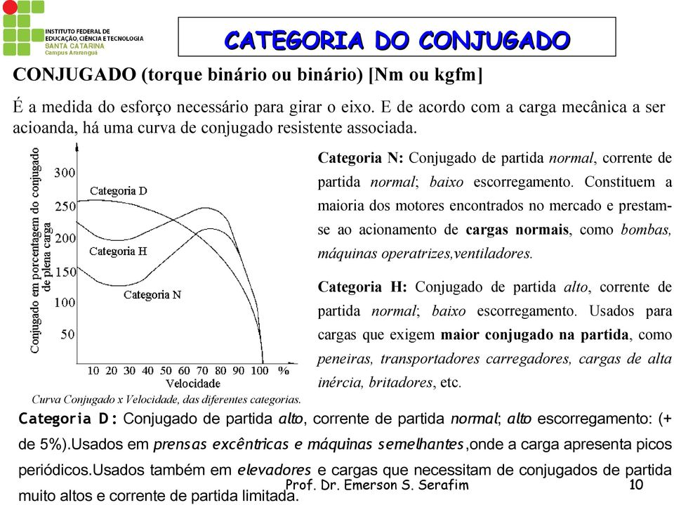 Categoria N: Conjugado de partida normal, corrente de partida normal; baixo escorregamento.